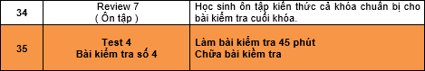 toan tieng anh lop 9