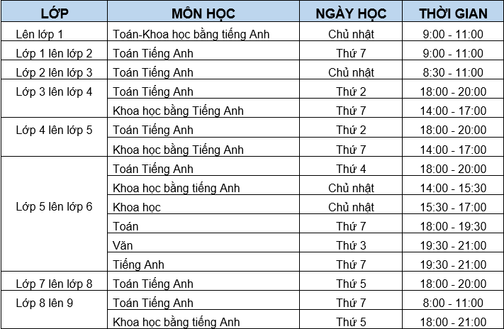 toan tieng anh